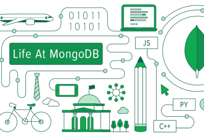 Build a MongoDB Complex Query Index step by step