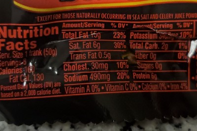 4 Things To Know On A Nutrition Facts Table