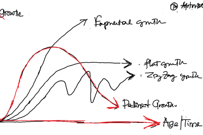In Building Startup Teams, Growth is Painful but Necessary.