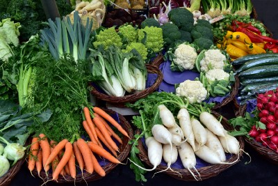 How I slashed my London Grocery Costs by a Factor of 5