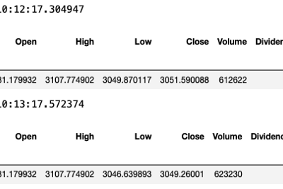 Exploring Stock Data with a Yahoo Finance Python Module