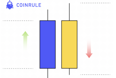 Crypto Charts For Beginners: Understanding Candlestick Patterns