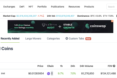 CoinMarketCap, TGE on QuickSwap, and now $SNE is on CoinGecko!