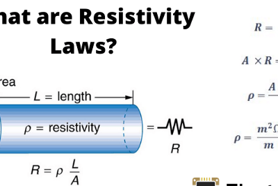 Law of Resistance