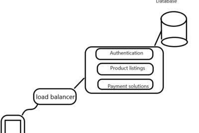 Don't create your side project with a Microservice Architecture