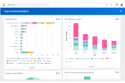 Why is Workday Enterprise Resource Planning Important for the Workplace?