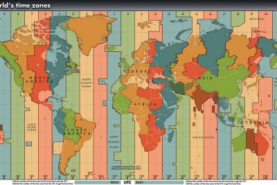 A Tale of Two Time Zones