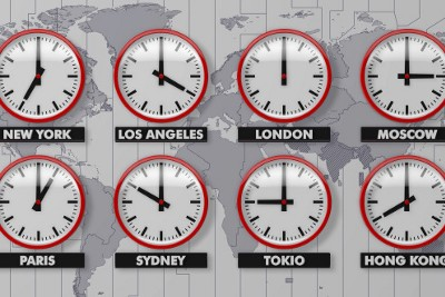 Guide to time zone handling for REST APIs in Java