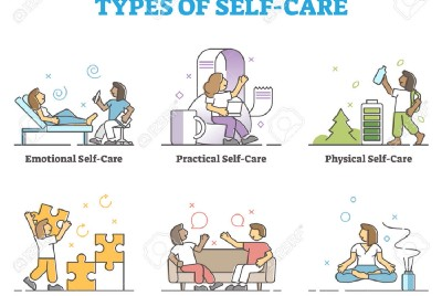 Self-Care 101 for Educators…and Anyone!
