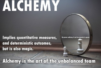 Cooking as Metaphor: Alchemy part 2.14