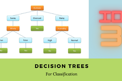 Decision Trees For Classification (ID3)| Machine Learning