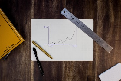 Covariance vs Correlation: Which should you use?