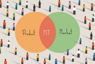 Road to Product-Market Fit