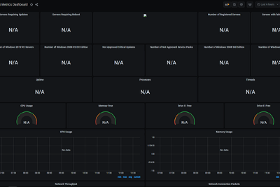 Monitoring with Grafana and InfluxDB using Docker Containers—Part 3: Datasource Configuration…