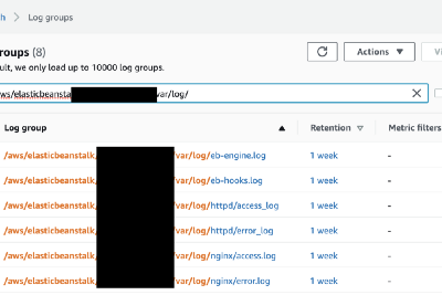 Pass Spring Boot logs from Beanstalk to CloudWatch