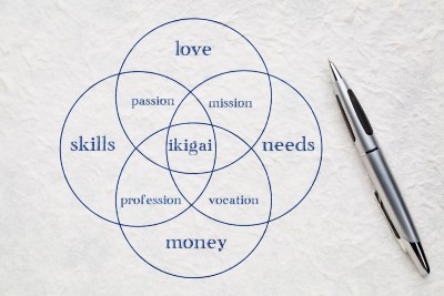 Ikigai: How to Find Your Purpose and Live a Happier Life