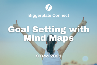 Goal Setting with Mind Maps