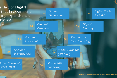 Digital Innovation and the Future of Journalism in Tanzania