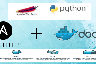 Ansible playbook and Python Script that will retrieve new Container IPs and Update the Inventory…