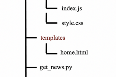 Creating a Website That Fetches Top News Using News API