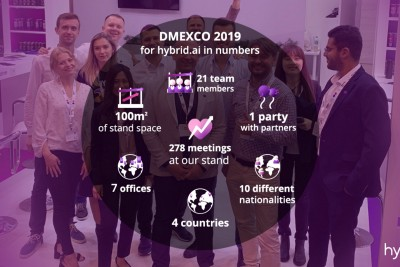hybrid.ai and the new face of AdTech at the DMEXCO 2019!