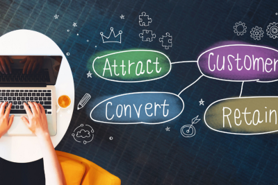 How Your Strategic Initiative Factors into Your Customer Retention Strategy