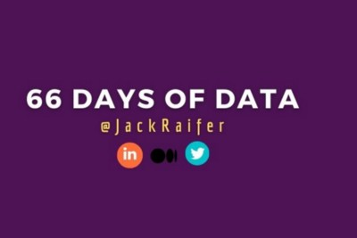 #66DaysOfData—Days 6 & 7: Hitting Walls and Hunting for More Data