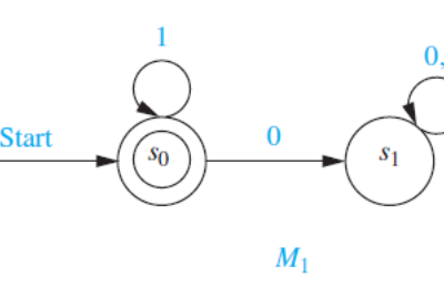 A finite-state machine (FSM) is a mathematical model of computation used to model plenty of…
