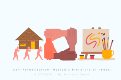 Self-Actualization: maslow's hierarchy of needs | UX design