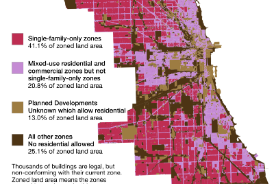 Apartments & condos are banned in most of Chicago