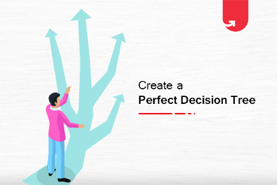 How to Create Perfect Decision Tree   Decision Tree Algorithm [With Examples]