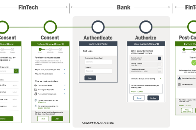 Delivering an Outstanding Open Banking Experience