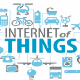 Easy IoT With Arduino