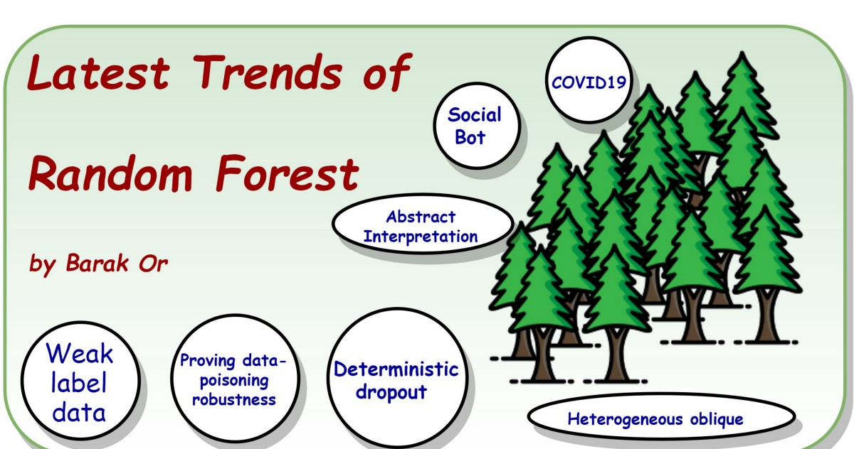Exploring The Last Trends of Random Forest