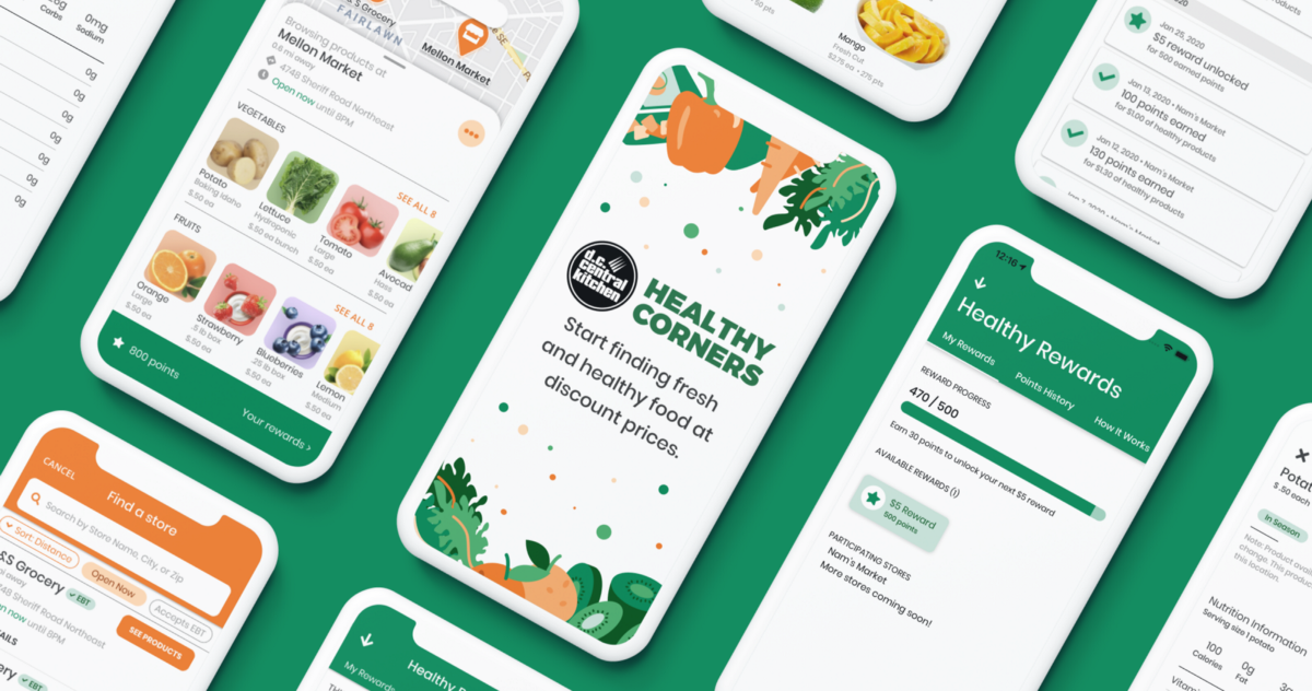 Expanding access to healthy food in food deserts-a design case study