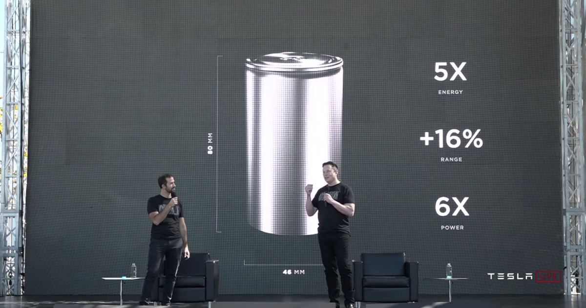 What Everyone Got Wrong About Elon Musk's Battery Day