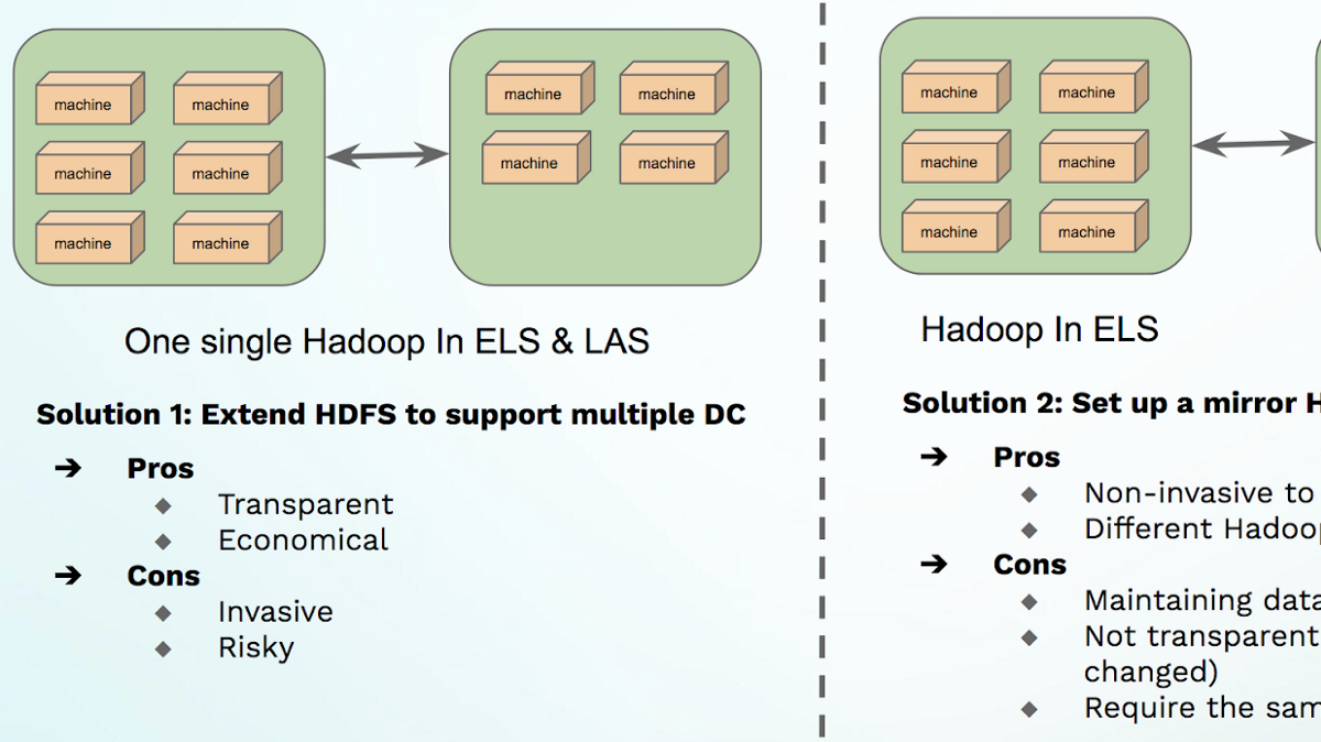 Migrating Hulu's Hadoop Clusters to a New Data Center — Part