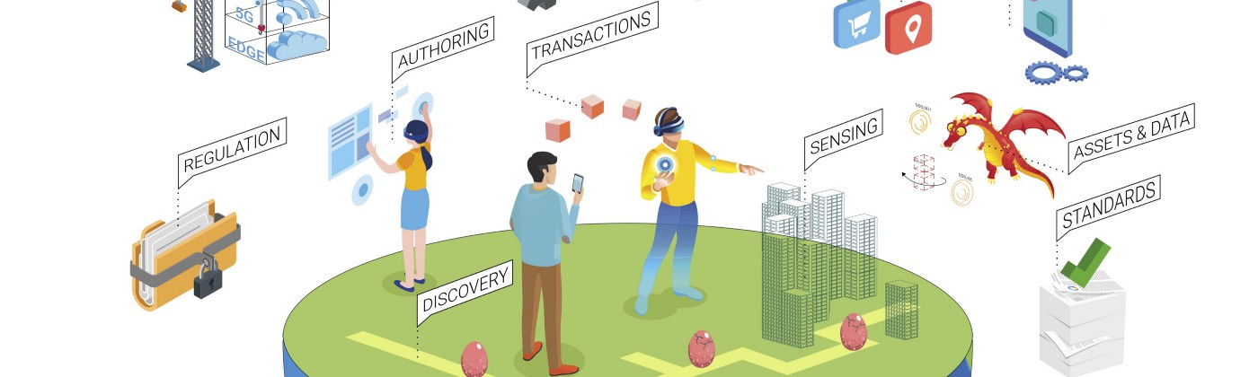An illustration of the ingredients of the AR Cloud, including devices, infrastructure, mapping, sensing, standards, etc