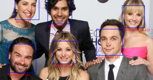 Realtime JavaScript Face Tracking and Face Recognition using