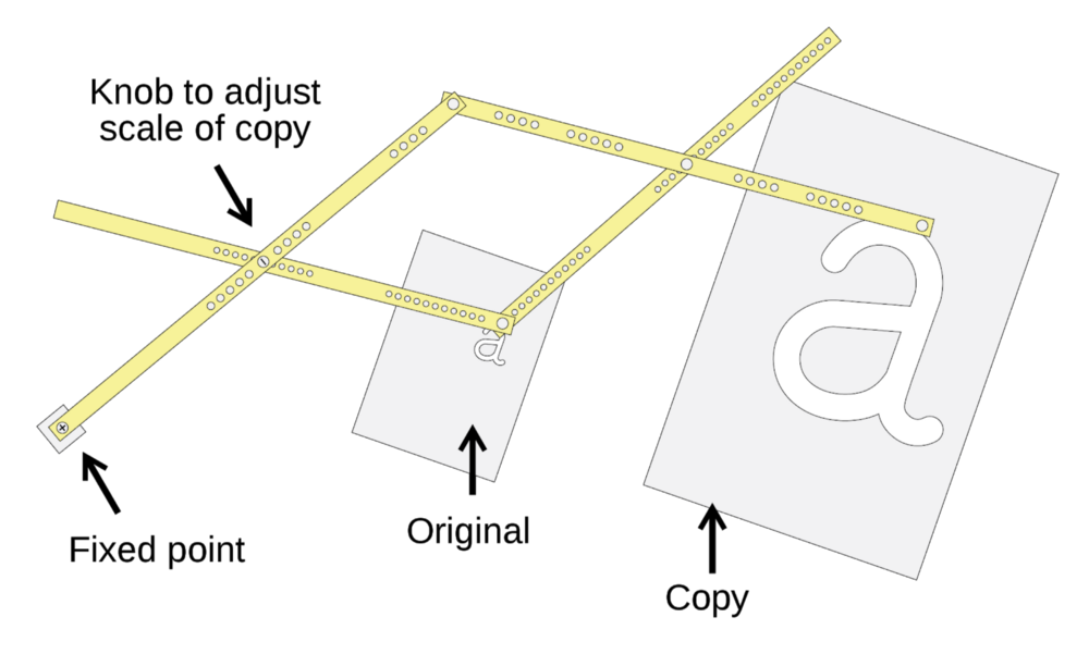 Drafting pantograph in use, by Inigolv, CC 4.0Drafting pantograph in use, by Inigolv, CC 4.0