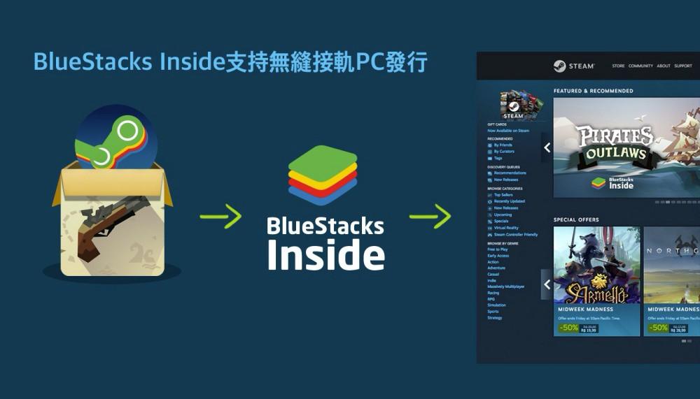 """BlueStacks Inside """"porting"""" mobile games, you can download"""
