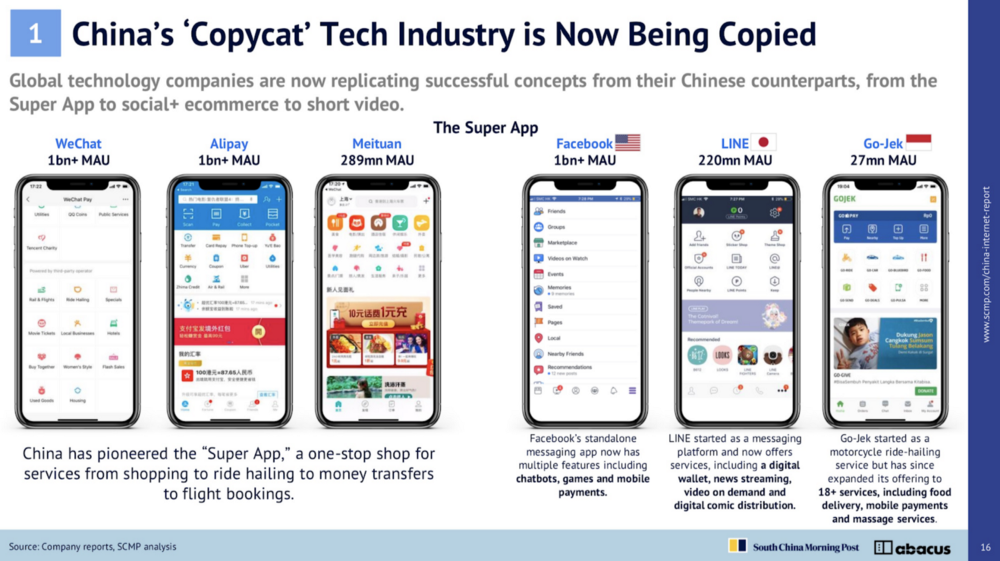 Super apps in SE Asia: Dispelling myths and making facts known