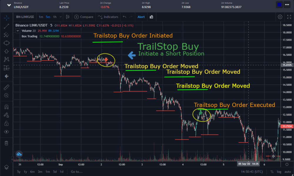 TrailStop Buy and TrailStop Sell live on the platform