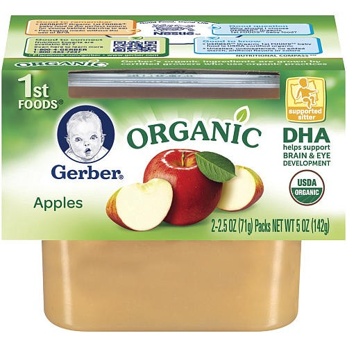 Stephan's Dirty Dozen — 12 Organic Products to Avoid in 2017
