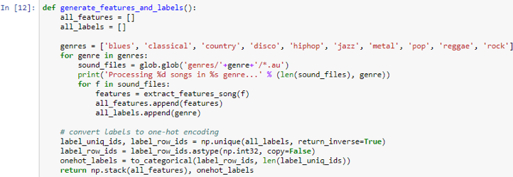 Identifying the Genre of a Song with Neural Networks