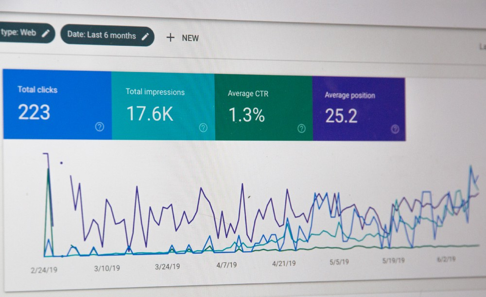 A Google analytics dashboard showing basic traffic results on an unknown website.