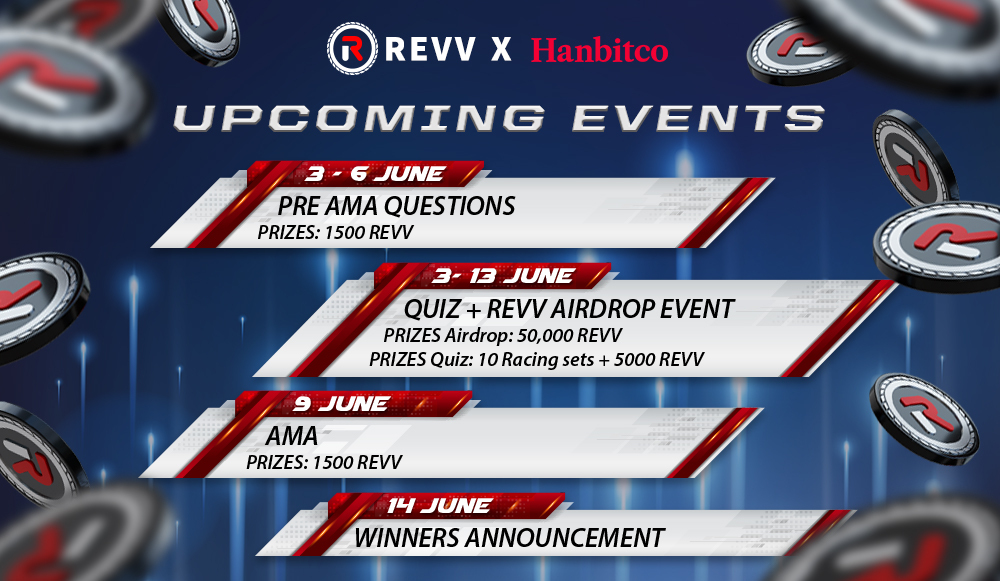 Step into the world of Play-To-Earn with REVV, Animoca Brands and Hanbitco!