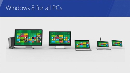 Windows 8 for all PCs