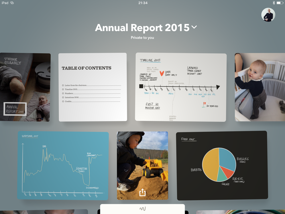 Create Your Own Personal Annual Report with Paper - A Space