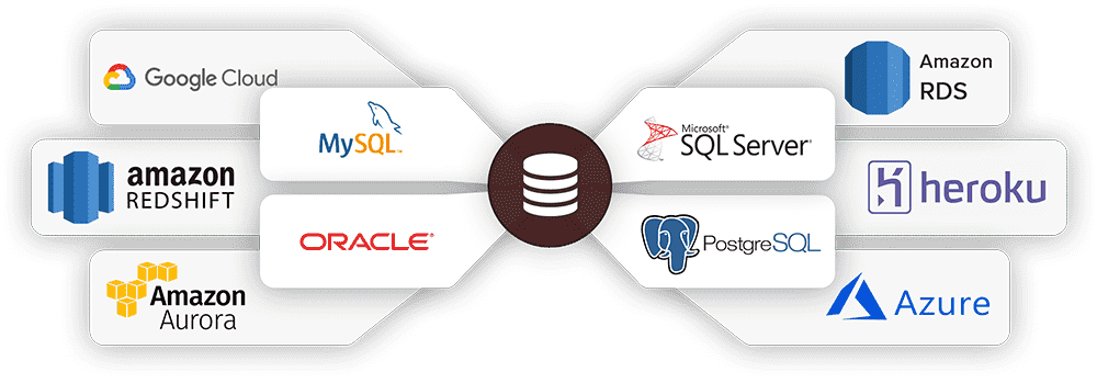 Importing data from a MySQL database into Pandas data frame